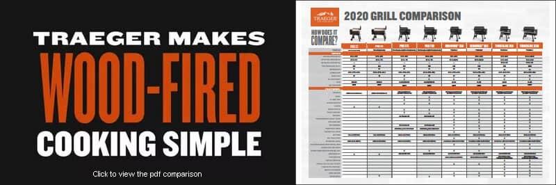 Traeger Grills Comparison Chart